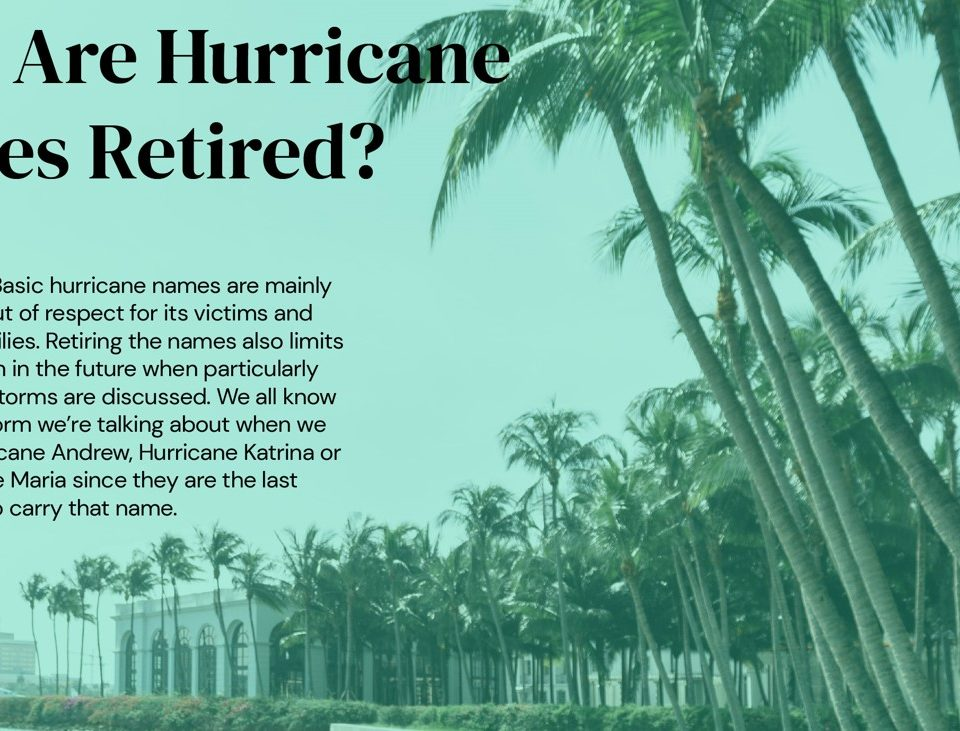 why are hurricane names retired